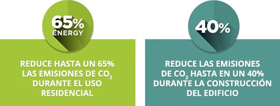 sostenibilidad-y-ahorro-energetico-emmedue-m2-nicaragua