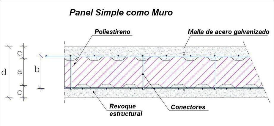 Elementos-panel-esctructural