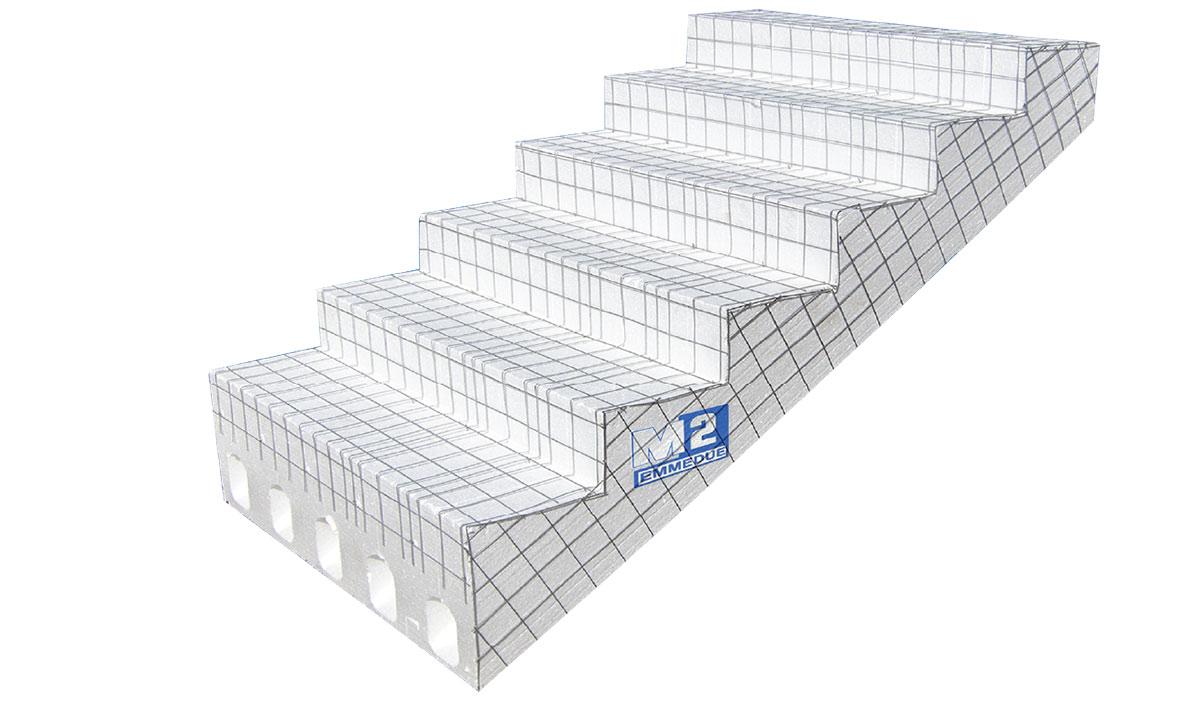 Panel-escalera-panelconsa-emmedue